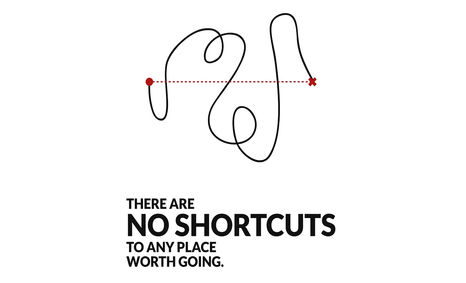 No Short Cuts